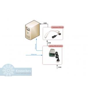 Удаленное управление питанием сервера
